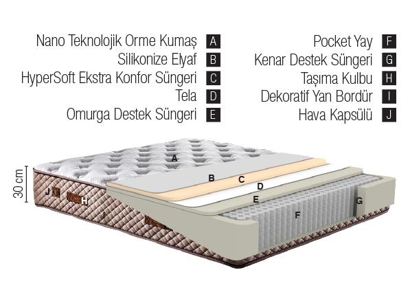 Saltea Thermo Control